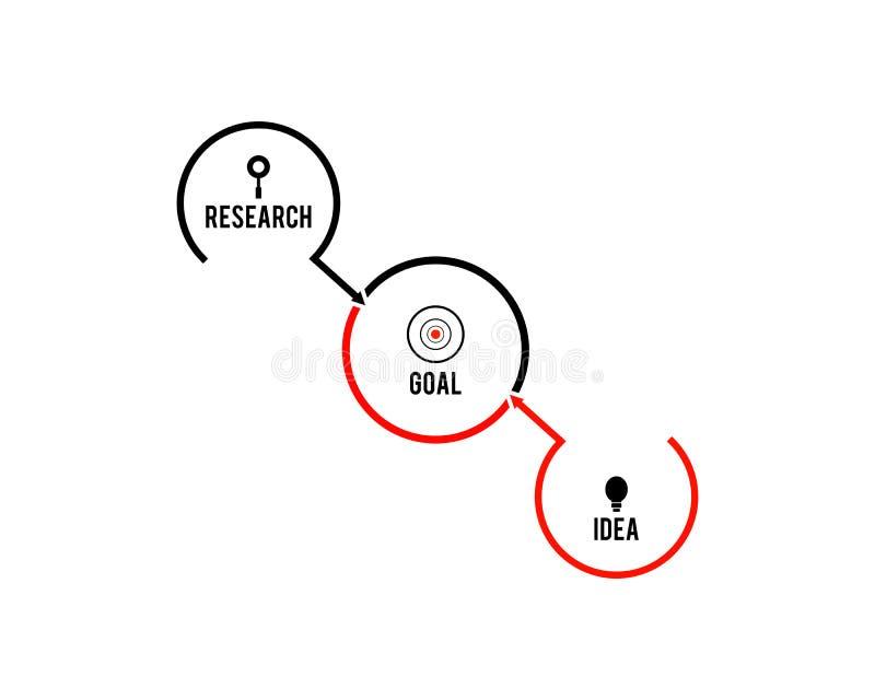 Bedrijfsinfographics, Chronologie met 3 stappen, cirkels, ringen, Vector lineair infographic element stock illustratie