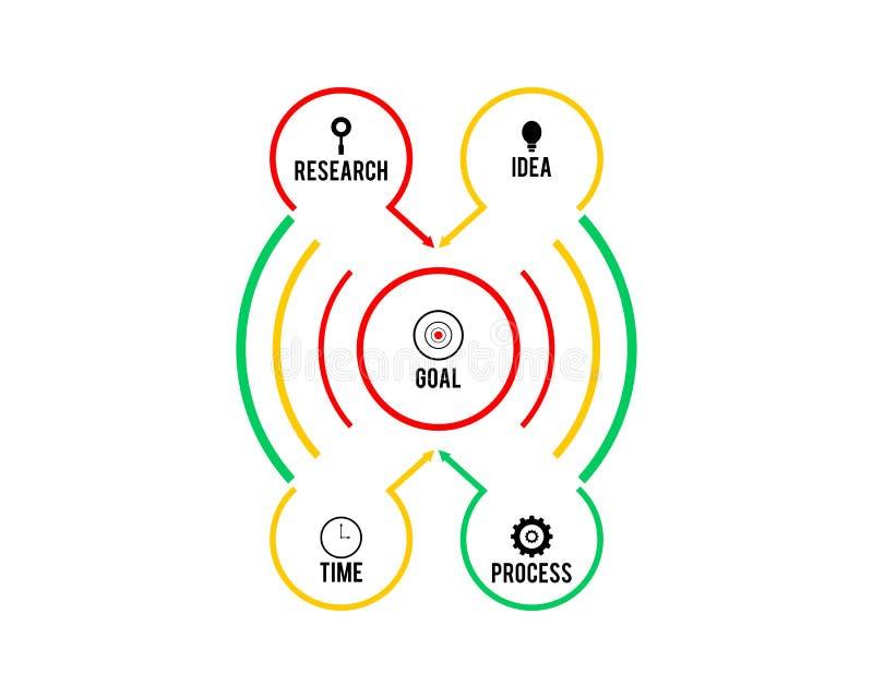 Bedrijfsinfographics, Chronologie met 5 stappen, cirkels, ringen Vector lineair infographic element royalty-vrije illustratie