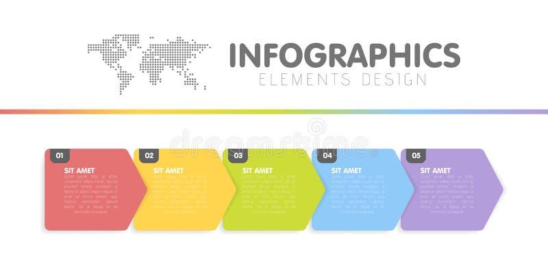 Bedrijfsinfographicsmalplaatje Chronologie met 5 pijlstappen, vijf aantallenopties Vector vector illustratie