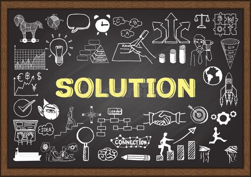 Bedrijfskrabbels op bord met oplossingsconcept royalty-vrije illustratie