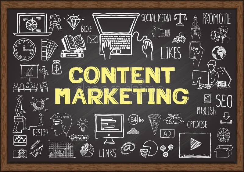 Bedrijfskrabbels over inhoud marketing op bord royalty-vrije illustratie
