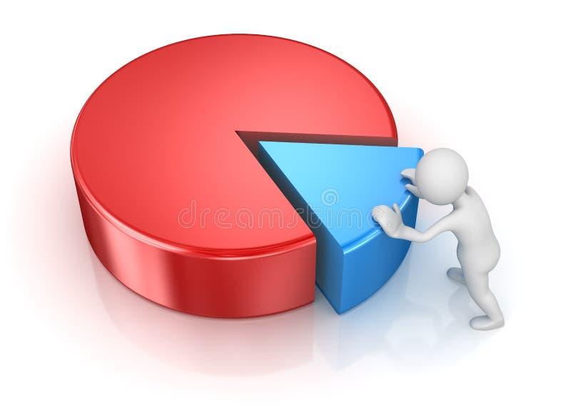 Bedrijfsmens die aan Cirkeldiagramstuk duwen vector illustratie
