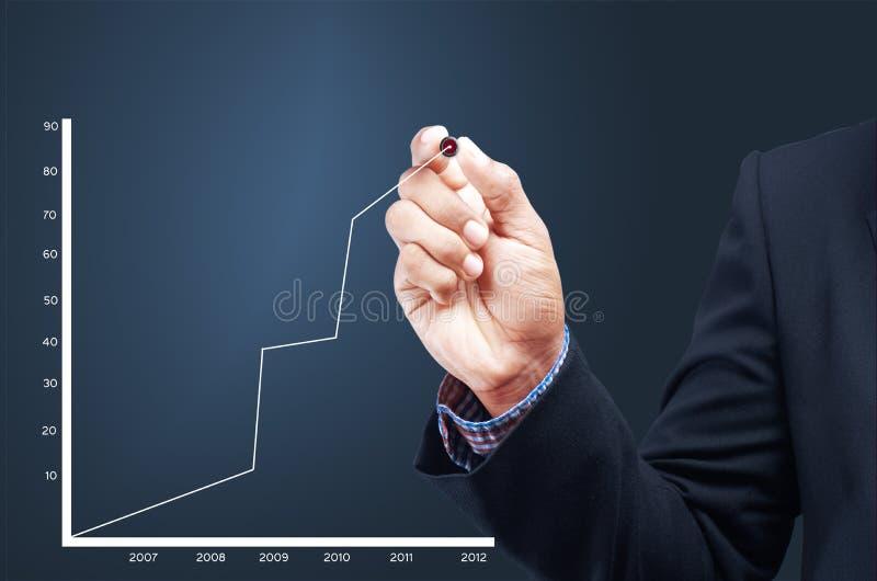 Bedrijfsmens die een grafiek trekken. royalty-vrije stock foto's