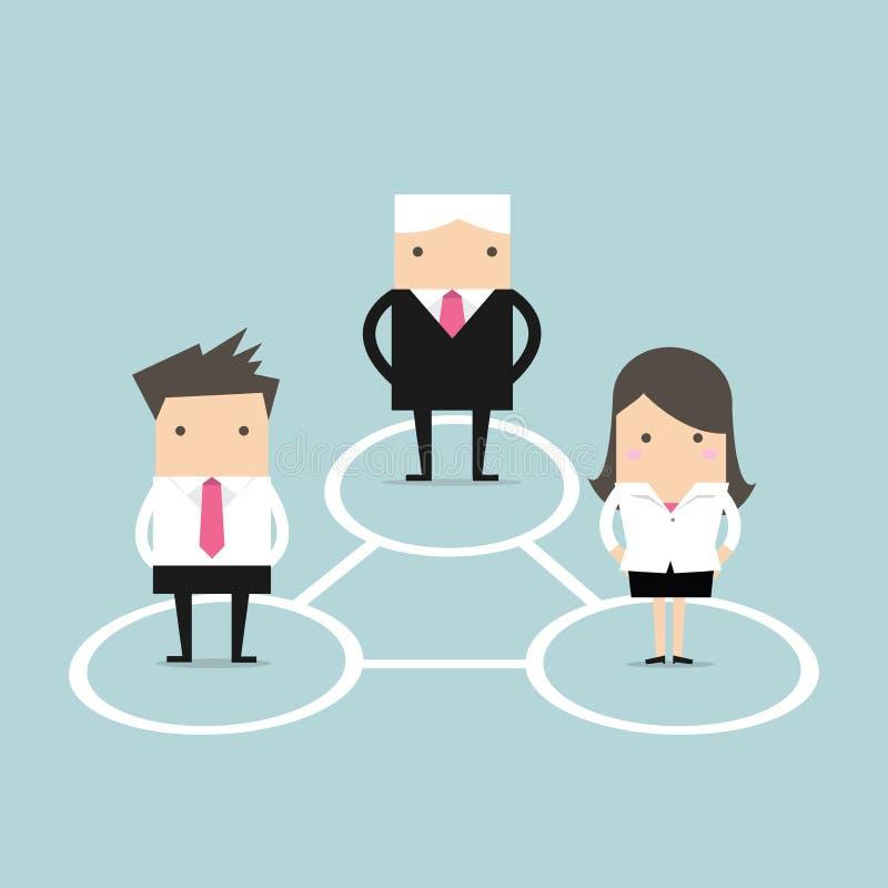 Bedrijfsmensen sociaal netwerk en zakenrelatiesconcept vector illustratie