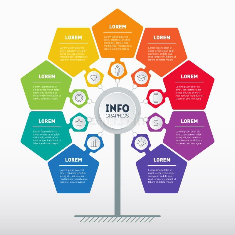 Bedrijfspresentatieconcept met 9 opties Webmalplaatje van boom, informatiegrafiek of diagram Vector infographic van technologie o stock illustratie