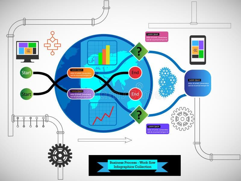Bedrijfsproces, de inzameling van Infographics van de het werkstroom royalty-vrije illustratie