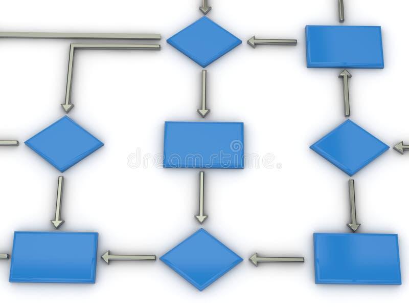 Bedrijfsprocesregeling - stroomschema vector illustratie