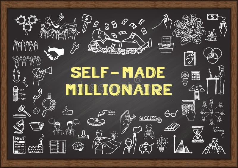 Bedrijfsschets over ZELF GEMAAKTE MILJONAIR op bord stock illustratie