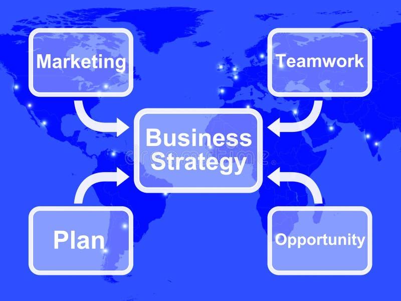 Bedrijfsstrategiediagram dat Groepswerk en Plan toont vector illustratie