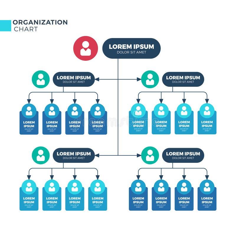 Bedrijfsstructuur van organisatie Vector organisatorische structurele hiërarchiegrafiek met werknemerspictogrammen stock illustratie