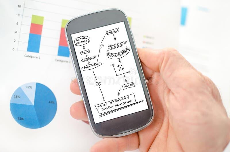 Bedrijfsveranderingsconcept op een smartphone stock afbeeldingen