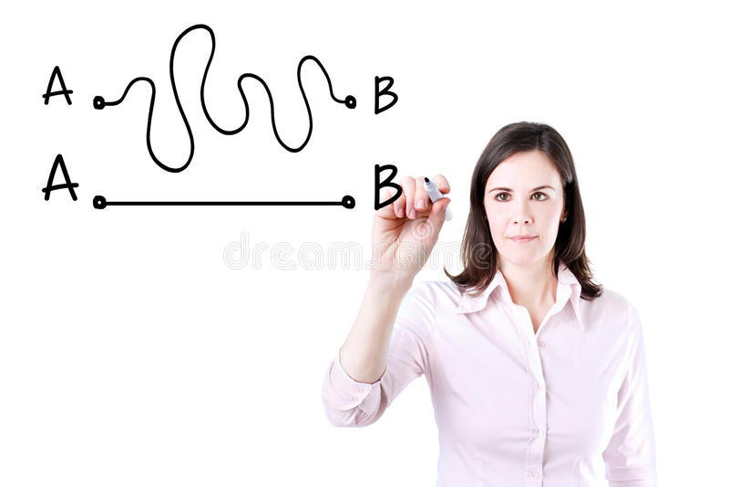 Bedrijfsvrouw die een concept over het belang om de kortste manier te vinden om zich van punt A aan punt B te bewegen, of Si trek royalty-vrije stock afbeeldingen