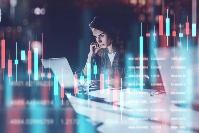 Bedrijfsvrouwenzitting op nachtkantoor vooraan laptop computer met financiële grafieken en statistieken van monitor Rood en royalty-vrije stock foto