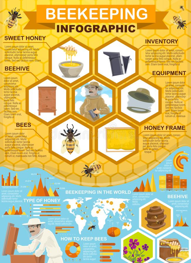 Beekeeping honey collection, apiary infographic royalty free illustration