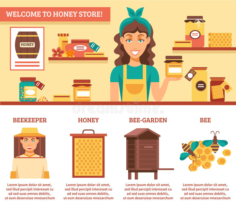 Beekeeping Honey Infographics. With descriptions of welcome to honey store and listing the main components for honey production vector illustration vector illustration