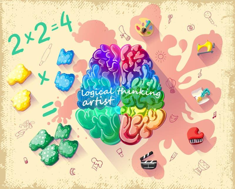 Beeldverhaal Creatief Hersen het Denken Malplaatje vector illustratie