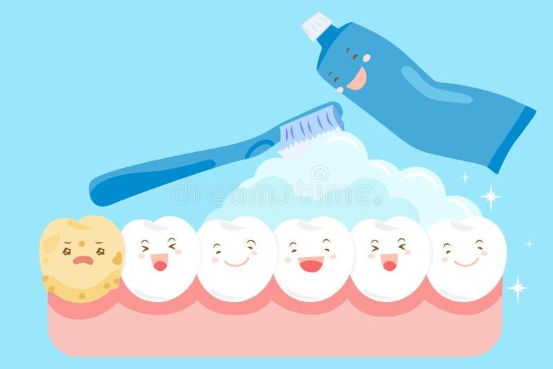 Beeldverhaal schone tand royalty-vrije illustratie