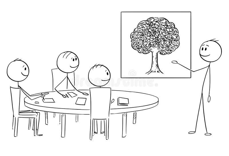 Beeldverhaal van Commercieel Team bij de Brainstorming, Zakenman Pointing op Boombeeld stock illustratie