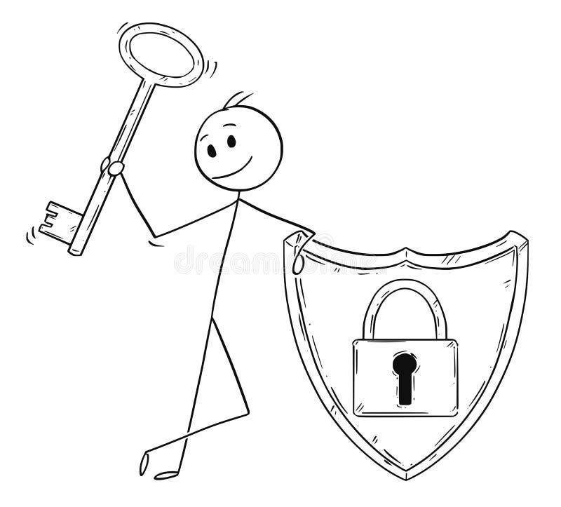 Beeldverhaal van de Mens of Zakenman With Locked Shield en Holding een Sleutel als Wachtwoord en Internet-Veiligheidsmetafoor royalty-vrije illustratie