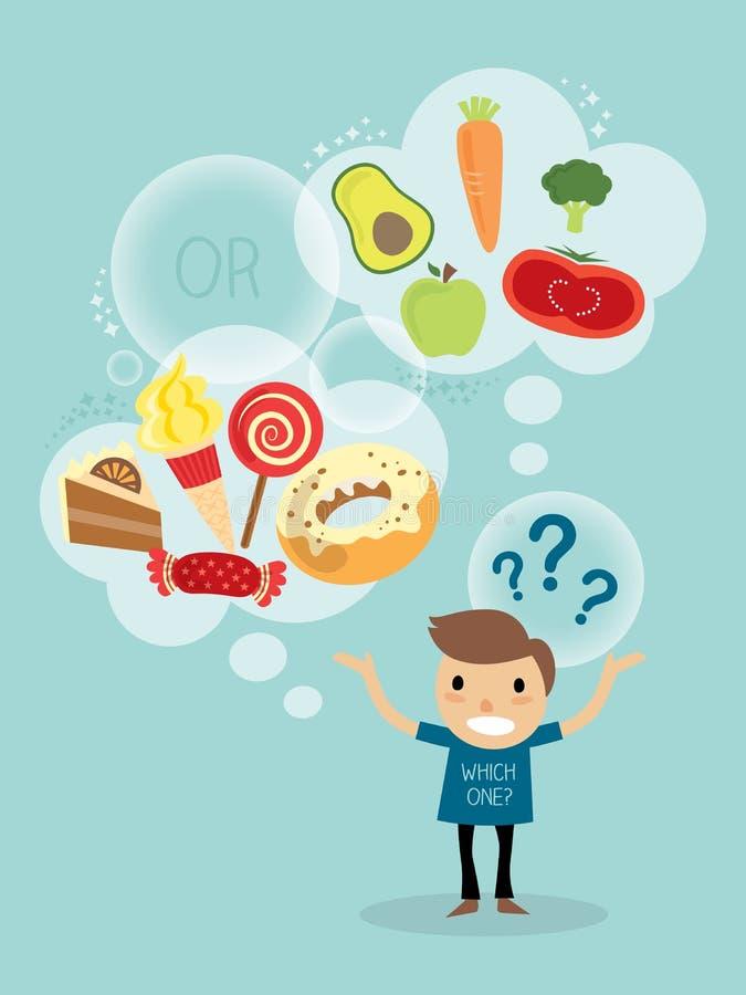 Beeldverhaal van een mens die tussen gezond en snel voedsel kiezen royalty-vrije illustratie