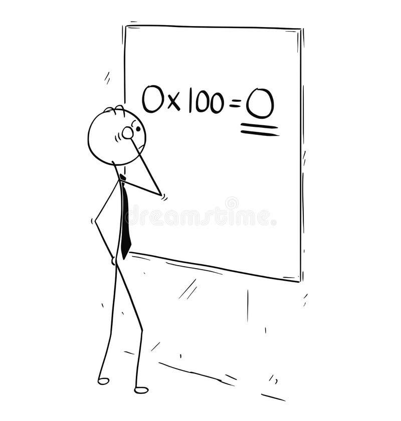 Beeldverhaal van Zakenman Calculating Profit op Muurraad stock illustratie
