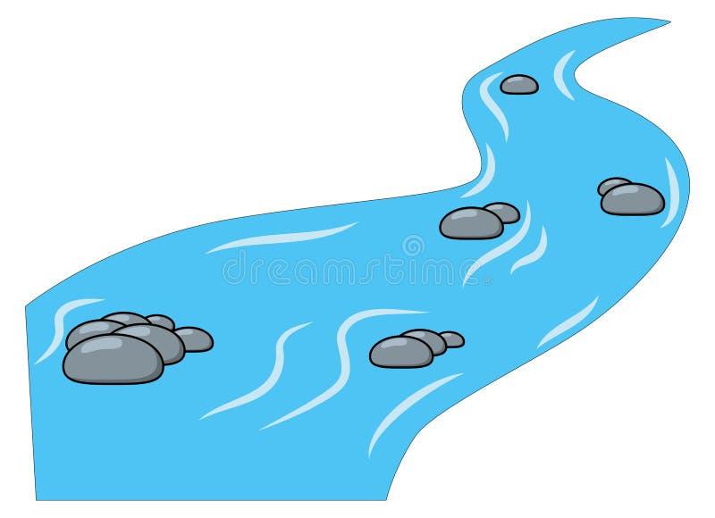 Beeldverhaalbeek, rivier op witte achtergrond wordt geïsoleerd die royalty-vrije illustratie