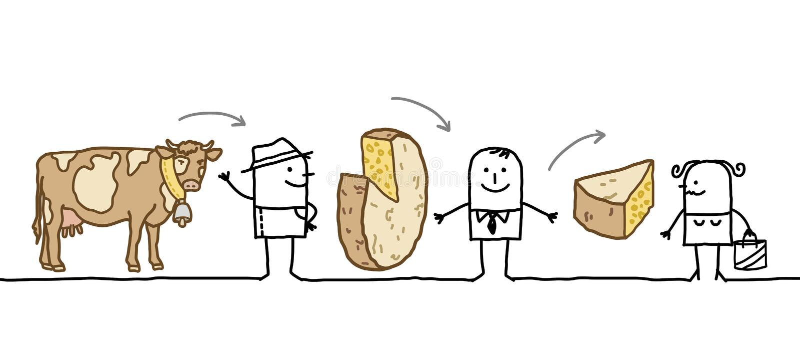 Beeldverhaalkarakters - de Keten van de Kaasproductie royalty-vrije illustratie