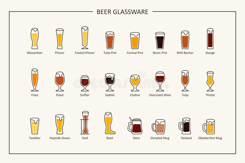 Beer glassware guide, colored icons. Horizontal orientation. Vector vector illustration