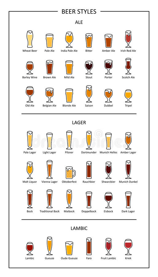 Beer styles guide, colored icons on white background. Vertical orientation. Vector. Illustration vector illustration