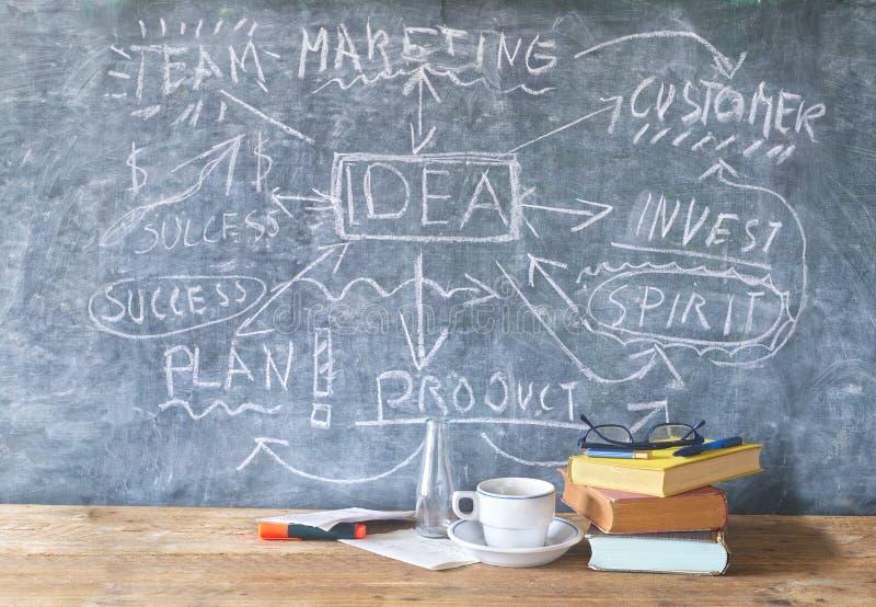 Beginnen Sie oben und Innovationskonzept auf Tafel, Freiexemplarraum stockbild