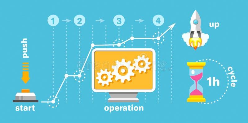 Beginnen Sie und Steuerung des Geschäftsprozesses, der Knopf, der den Verarbeitungsprozeß im Computer beginnt lizenzfreie abbildung