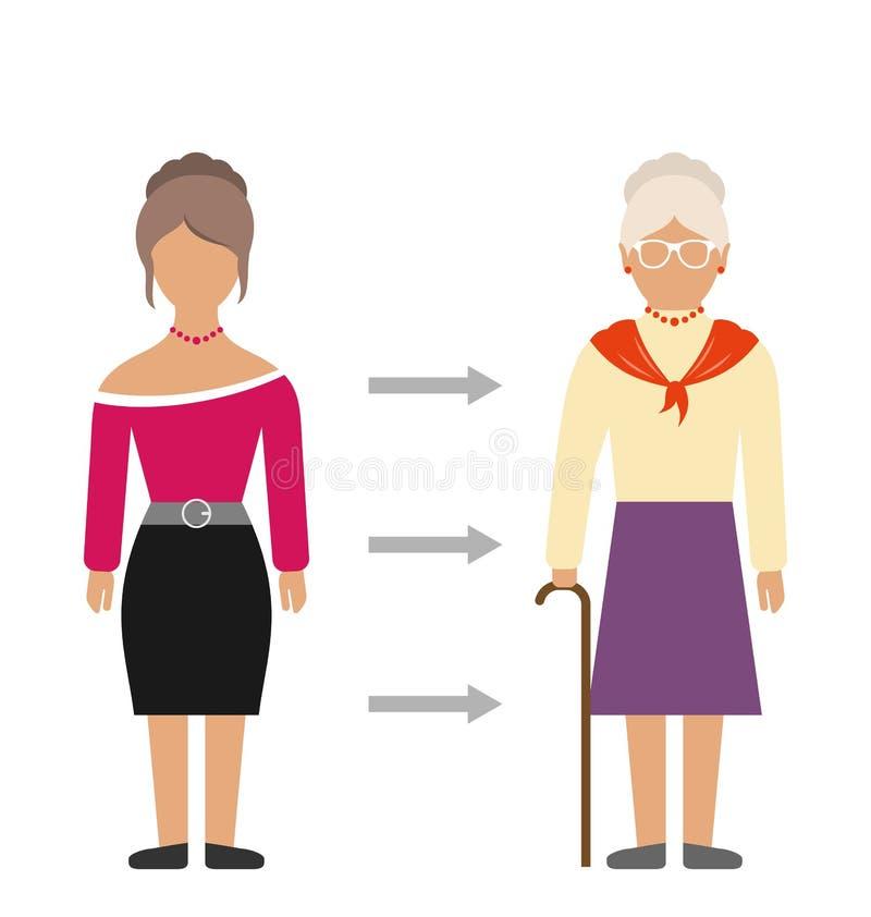 Begrepp av att åldras ung och gammal kvinnan den process, jämförelse för mångfaldmän för färgrikt begrepp olikt lag för folk vektor illustrationer
