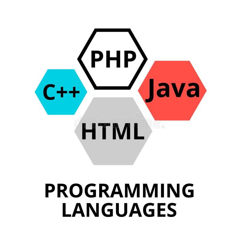 Begrepp av att programmera språksymbolen royaltyfri illustrationer