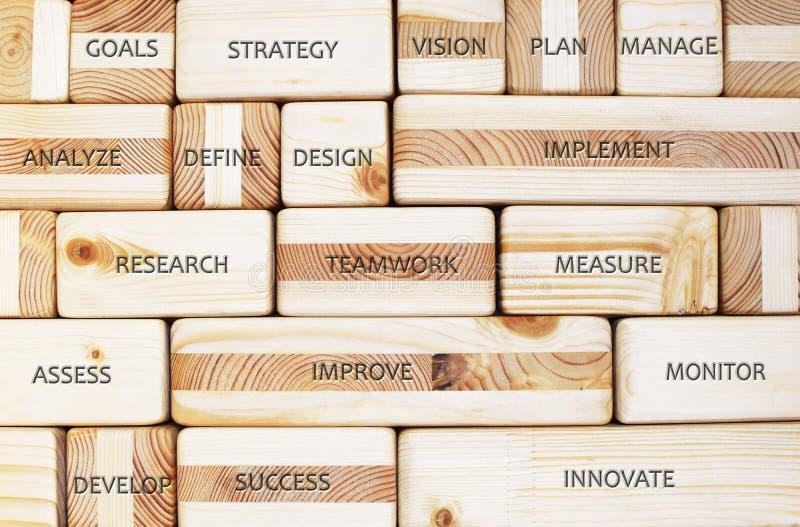 Begrepp av den affärsprocessen och strukturen arkivbild