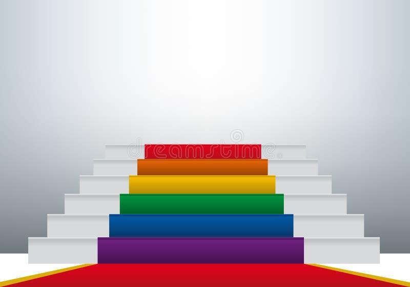 Begrepp av homosexualitet med evolutionen av mentaliteten och framsteg i godtagandet av den glade gemenskapen royaltyfri illustrationer