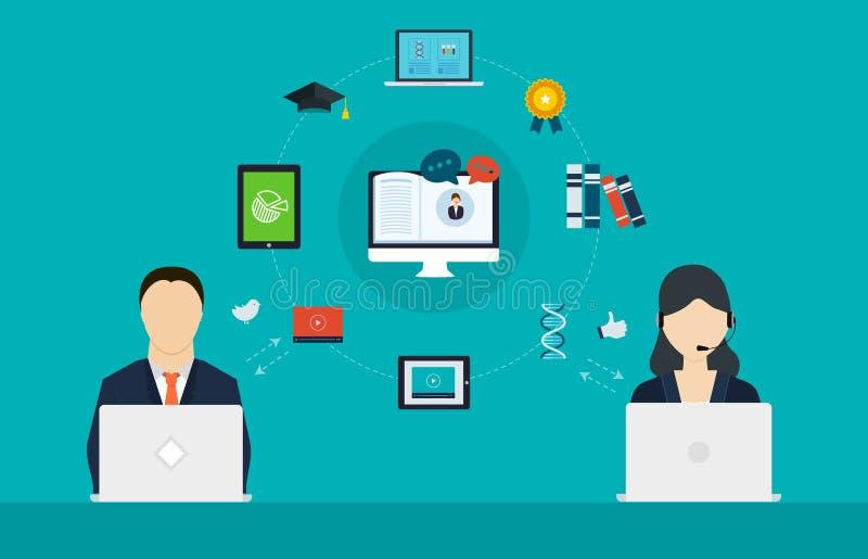 Begrepp av konsulterande service och e-att lära vektor illustrationer