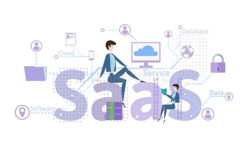 Begrepp av SaaS, programvara som en service Fördunkla programvara på datorer, mobila enheter, koder, app-serveren och databas royaltyfri illustrationer