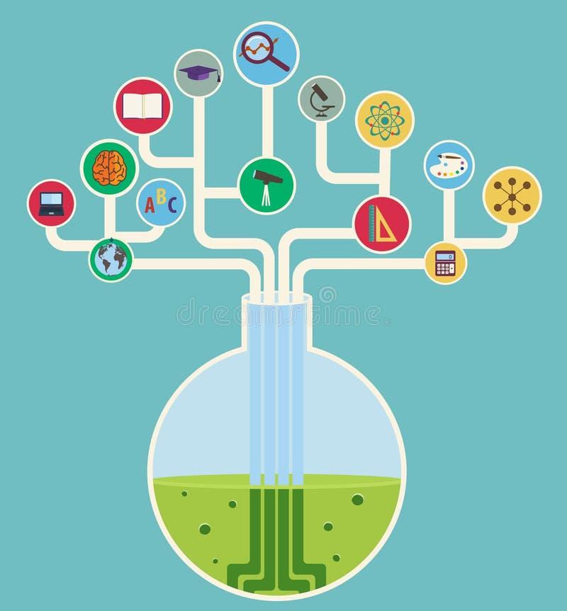Begrepp av vetenskap, techträd med symboler royaltyfri illustrationer