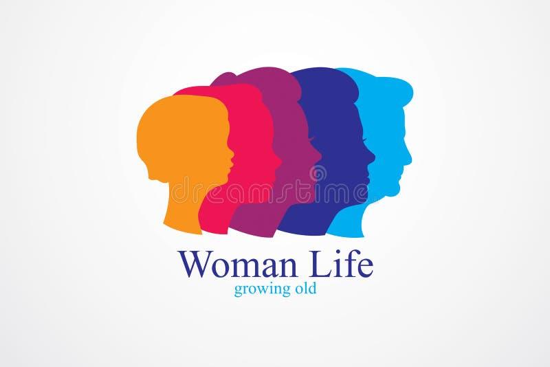 Begrepp för år för kvinnalivålder, tiden av liv, perioder och cycl vektor illustrationer