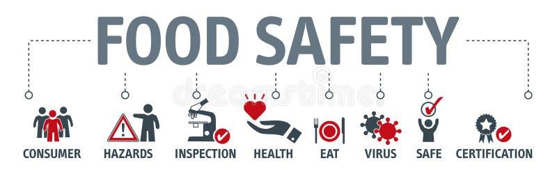 Begrepp för baner för matsäkerhet också vektor för coreldrawillustration royaltyfri illustrationer