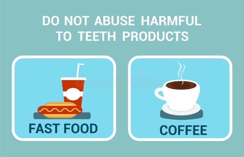 Begrepp för baner för rengöringsduk för tandhälsovård Motivational stock illustrationer