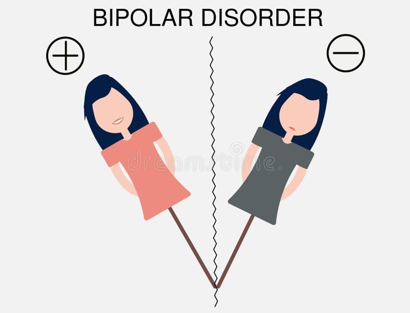 Begrepp för bipolär oordning royaltyfri illustrationer