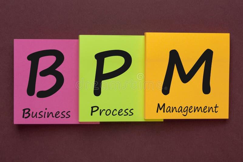 Begrepp för cronym för  för affärsprocessledning Ð arkivbild