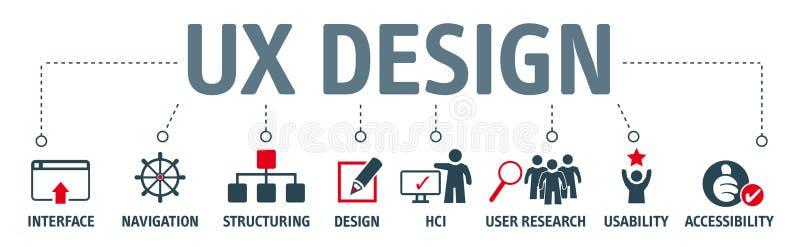 Begrepp för design för erfarenhet för användare för banerrengöringsdukdesign stock illustrationer
