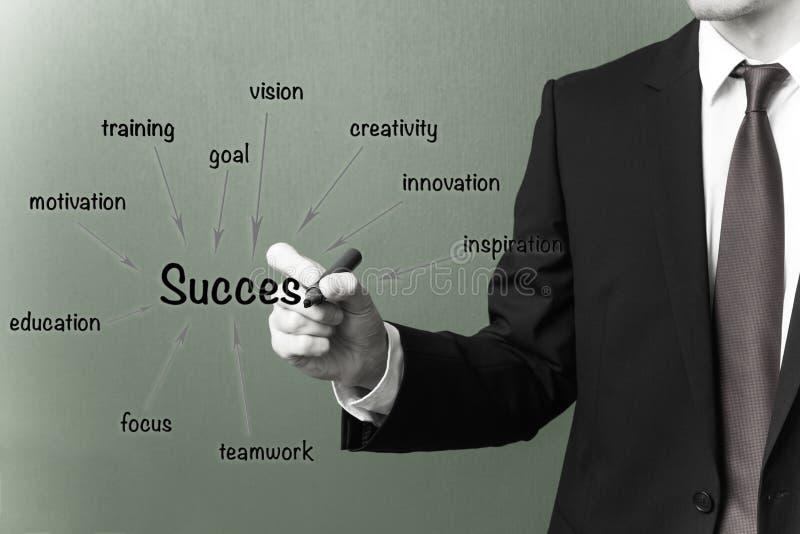 Begrepp för framgång för handstil för affärsman royaltyfri bild