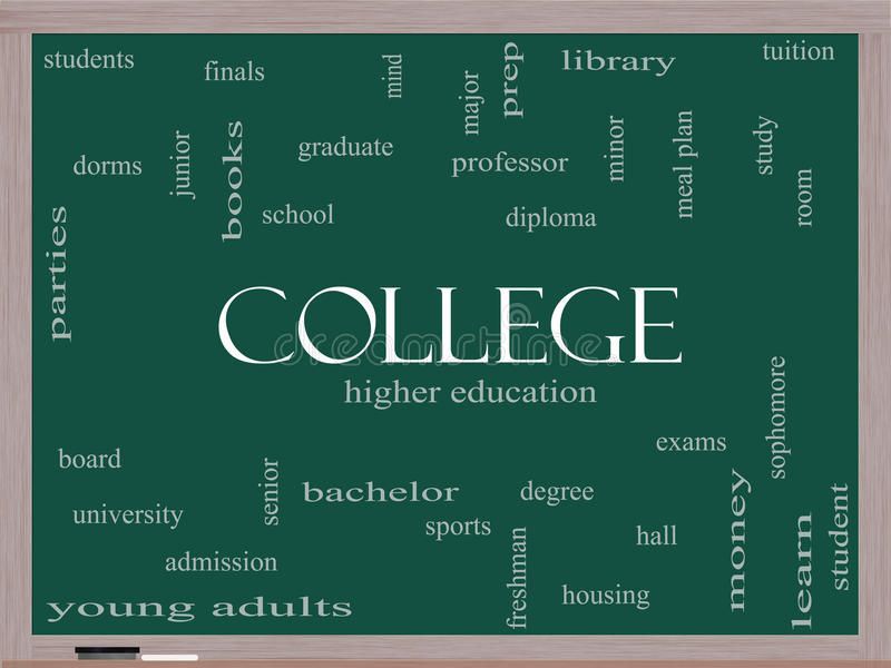 Begrepp för högskolaordmoln på en svart tavla royaltyfri illustrationer