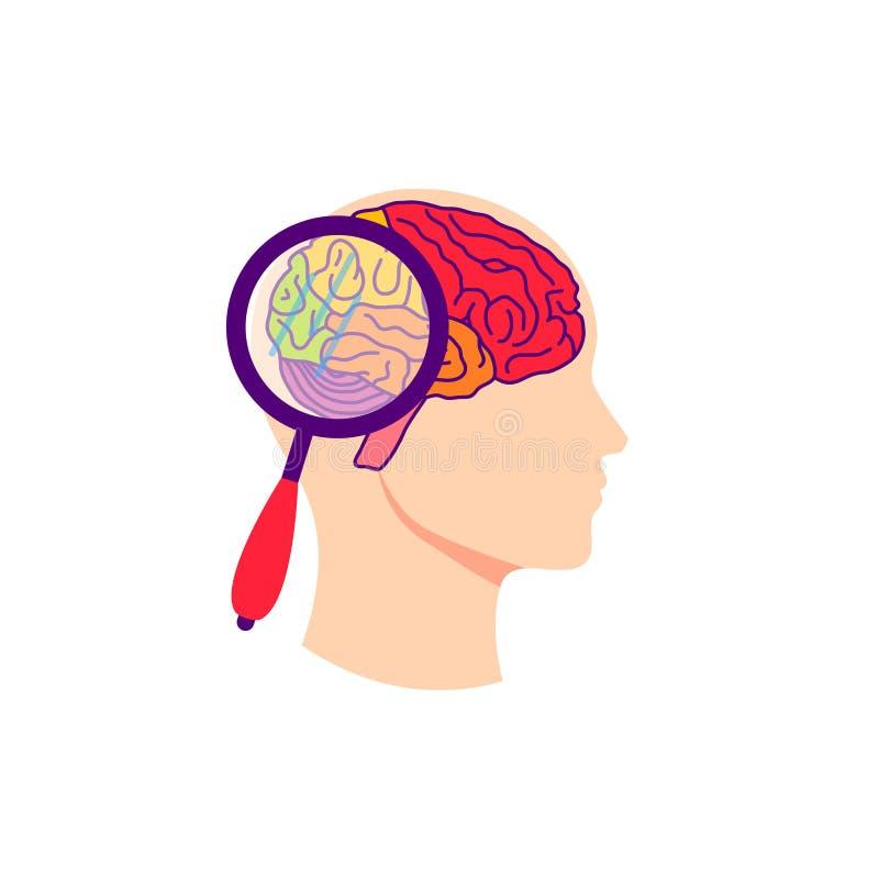 Begrepp för hjärnprovvektor vektor illustrationer