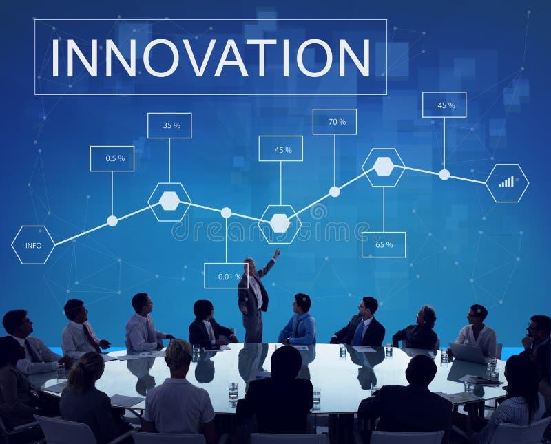 Begrepp för idé för uppfinning för affärsinnovationteknologi arkivfoton