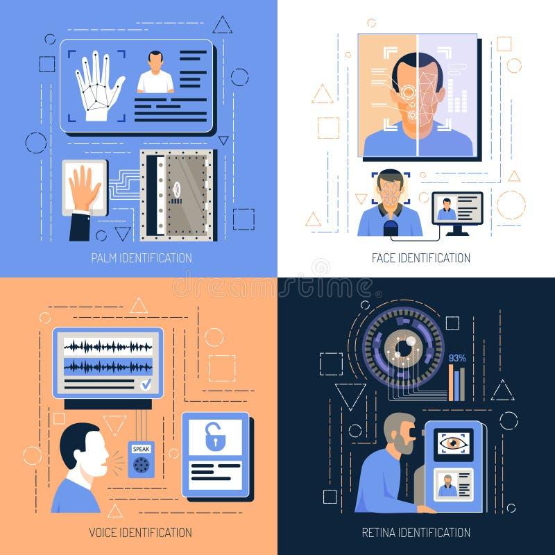 Begrepp för IDteknologidesign vektor illustrationer