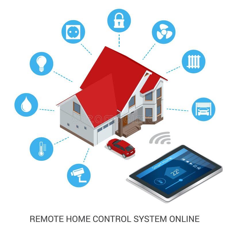 Begrepp för illustration för vektor för plan designstil modernt av det smarta hem- kontrollteknologisystemet vektor illustrationer